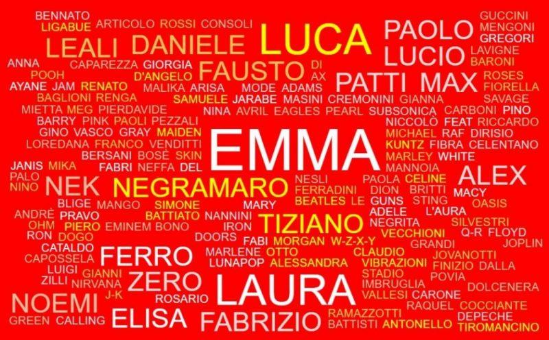 Le migliori frasi delle canzoni di Renato Zero? | …